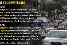 【交通】看看悉尼最容易堵成狗的路!开车还不如靠腿跑!