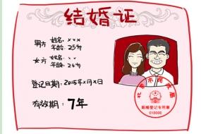 学者建议结婚证有效期应为7年!你支持吗?