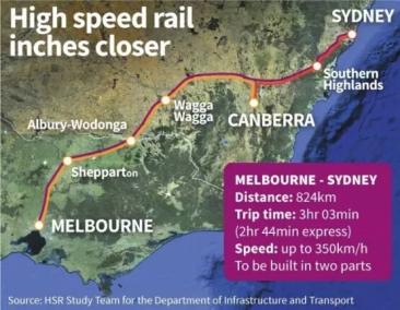 澳洲终于要建高铁啦 !悉尼墨尔本只要2.5个小时?!